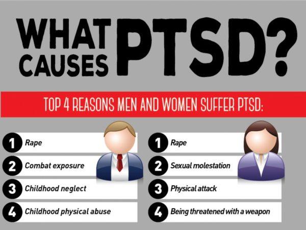 اختلال اضطراب پس از آسیب PTSD